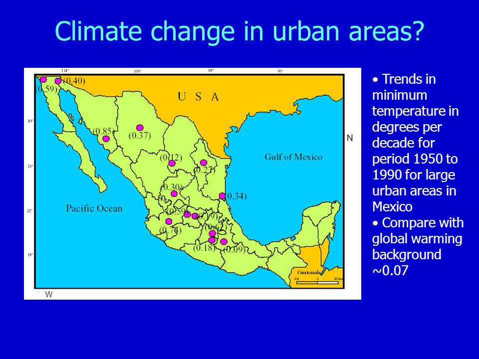 Climate change in urban areas.