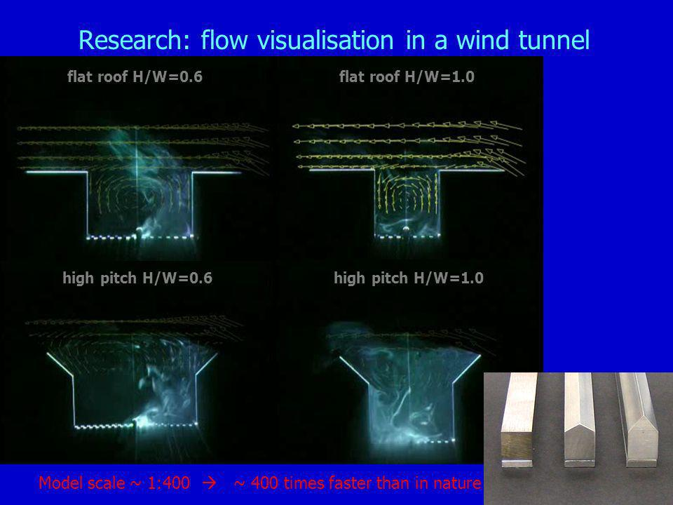Research: flow visualisation in a wind tunnel flat roof H/W=0.6flat roof H/W=1.0 high pitch H/W=0.6high pitch H/W=1.0 Model scale ~ 1:400 ~ 400 times faster than in nature !!!