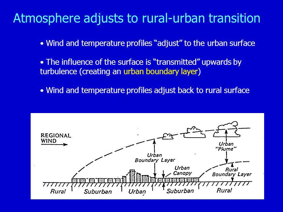 Atmosphere adjusts to rural-urban transition Wind and temperature profiles adjust to the urban surface The influence of the surface is transmitted upwards by turbulence (creating an urban boundary layer) Wind and temperature profiles adjust back to rural surface