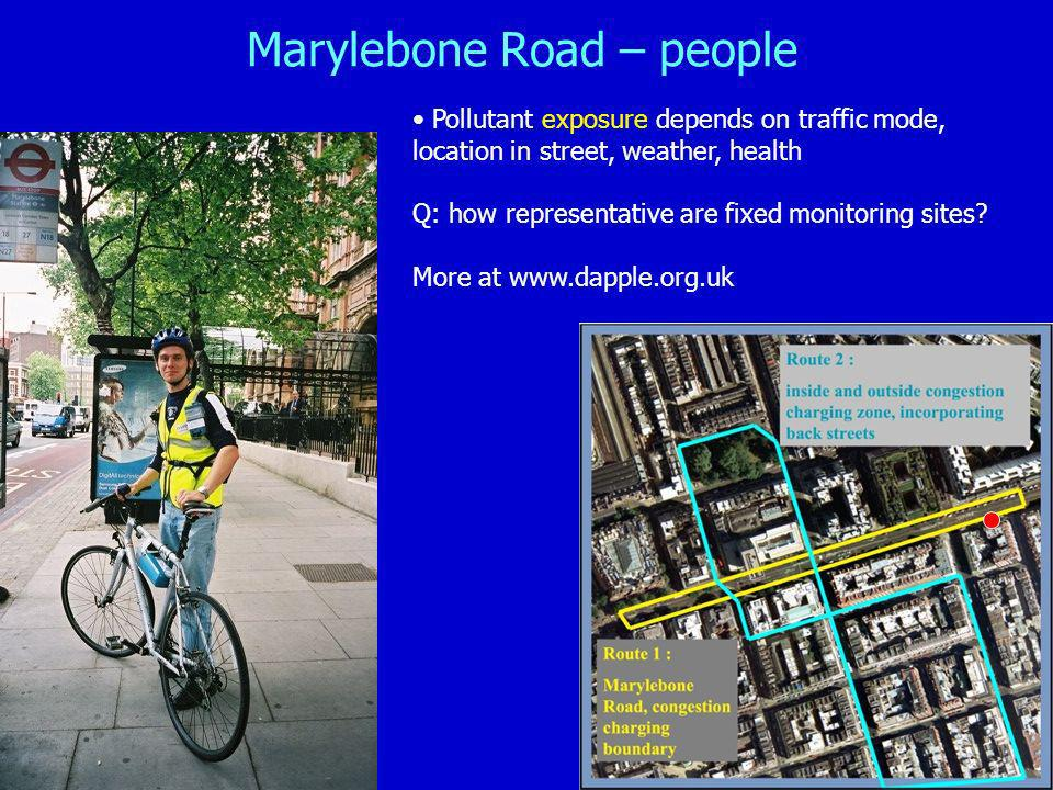 Marylebone Road – people Pollutant exposure depends on traffic mode, location in street, weather, health Q: how representative are fixed monitoring sites.