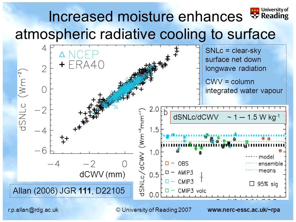 University of Reading 2007www.nerc-essc.ac.uk/~rpa Increased moisture enhances atmospheric radiative cooling to surface ERA40 NCEP Allan (2006) JGR 111, D22105 SNLc = clear-sky surface net down longwave radiation CWV = column integrated water vapour dSNLc/dCWV ~ W kg -1 dCWV (mm)