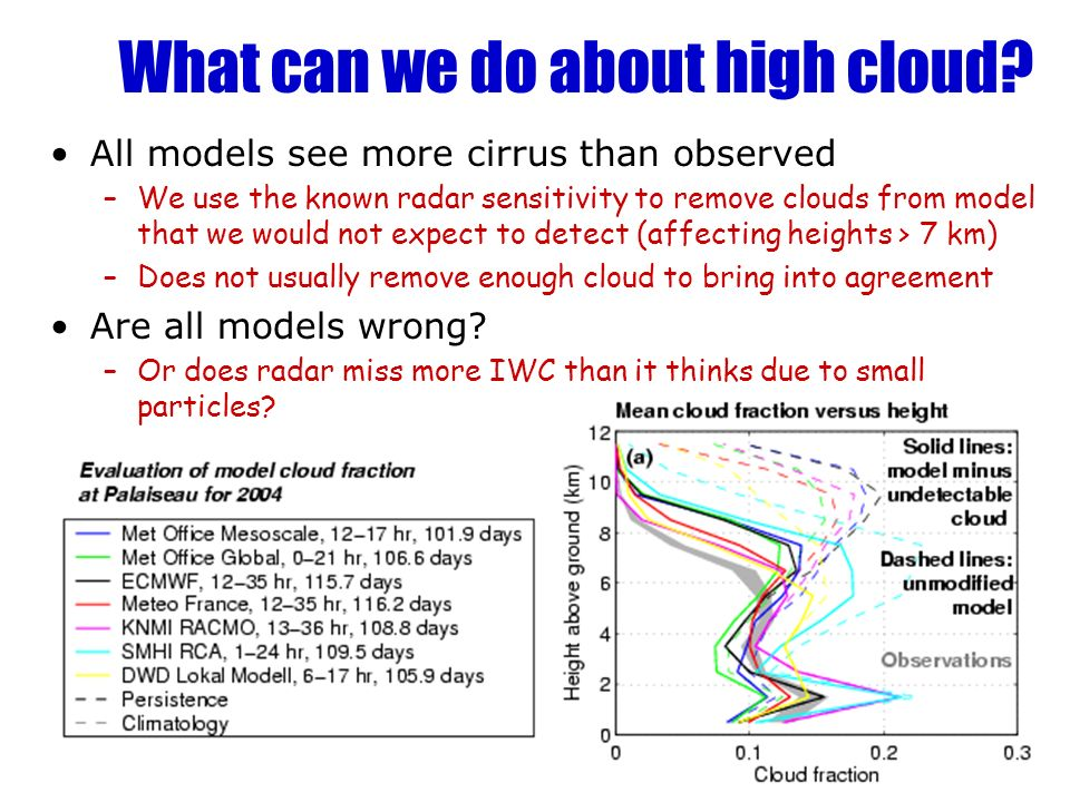 What can we do about high cloud.