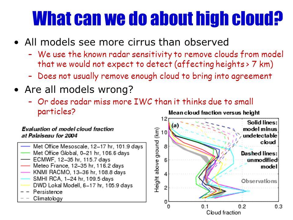 ARM Nauru 8 Nov 2003 Night-time Radar 35 GHz MMCR Lidar Merged ceilometer and micropulse lidar