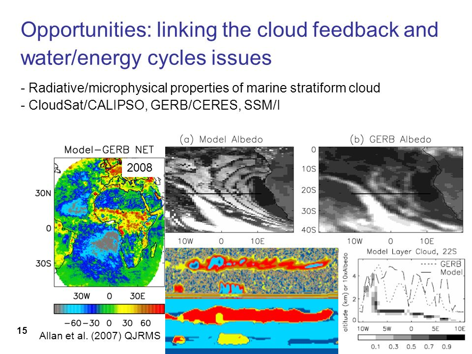 r.p.allan@reading.ac.uk © University of Reading 2009 15 Allan et al. (2007) QJRMS 2008 Opportunities: linking the cloud feedback and water/energy cycl