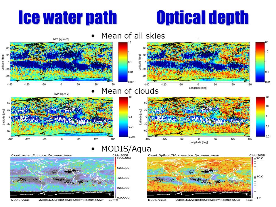 Ice water pathOptical depth Mean of all skies Mean of clouds MODIS/Aqua