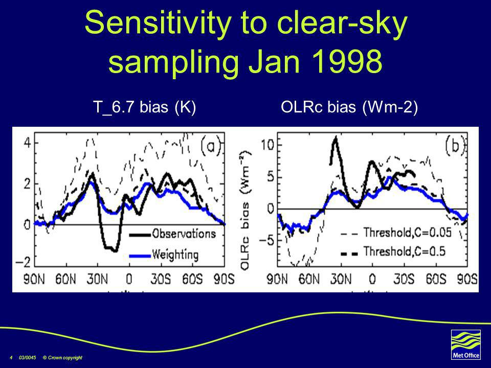 3 03/0045 © Crown copyright Satellite clear-sky sampling Model simulations: ERA-40 and CERES daily data (Jan 98)