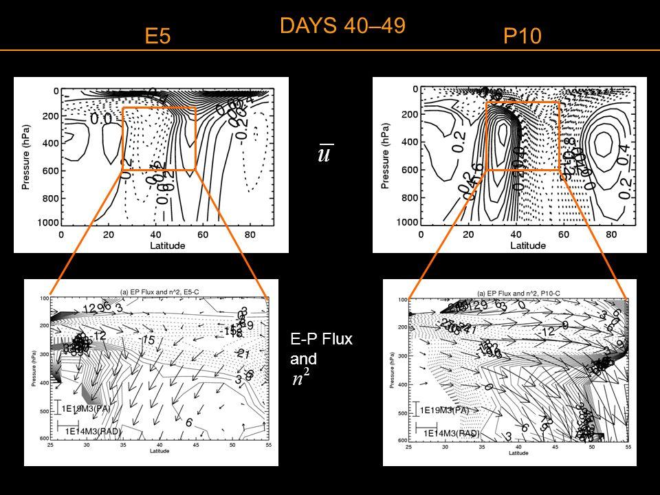 DAYS 40–49 E5P10 E-P Flux and