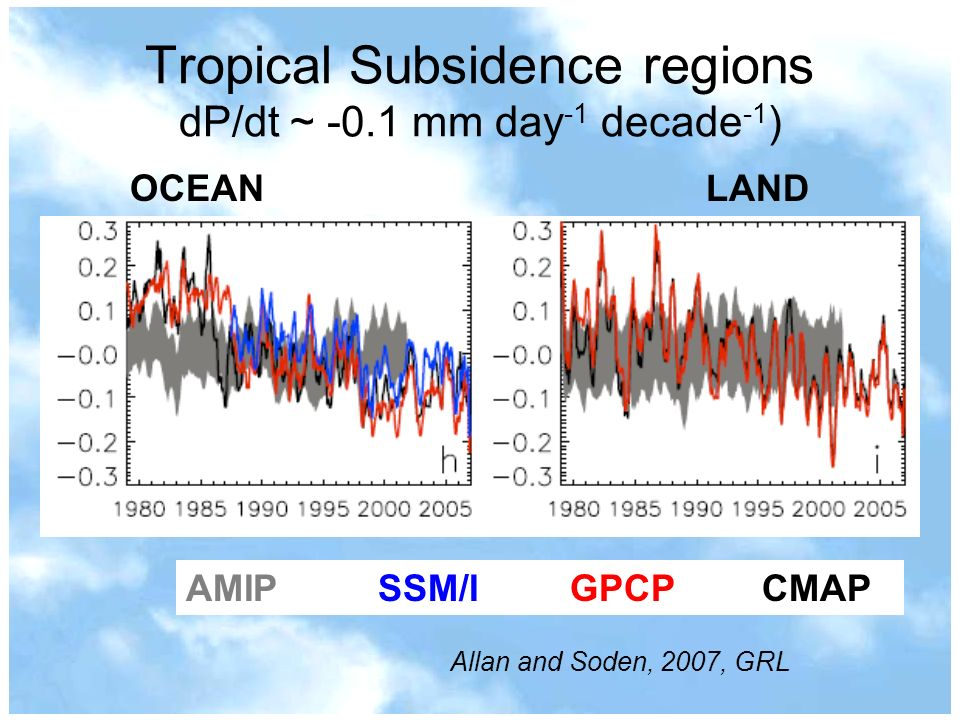 Tropical Subsidence regions dP/dt ~ -0.1 mm day -1 decade -1 ) OCEANLAND AMIP SSM/IGPCPCMAP Allan and Soden, 2007, GRL
