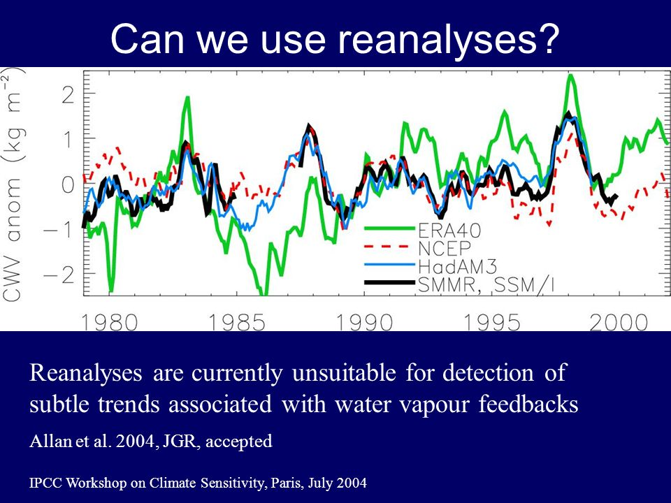 IPCC Workshop on Climate Sensitivity, Paris, July 2004 Can we use reanalyses.