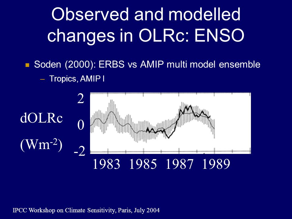 IPCC Workshop on Climate Sensitivity, Paris, July 2004 Observed and modelled changes in OLRc: ENSO Soden (2000): ERBS vs AMIP multi model ensemble –Tropics, AMIP I 2 0 -2 1983 1985 1987 1989 dOLRc (Wm -2 )
