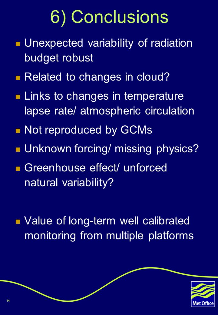 14 6) Conclusions Unexpected variability of radiation budget robust Related to changes in cloud.
