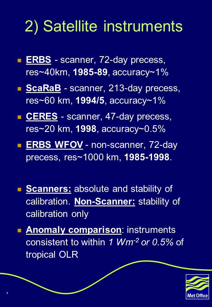4 2) Satellite instruments ERBS - scanner, 72-day precess, res~40km, 1985-89, accuracy~1% ScaRaB - scanner, 213-day precess, res~60 km, 1994/5, accura