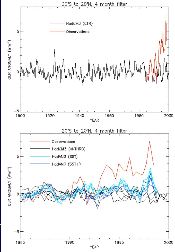 8 4) SPATIAL SIGNATURE OF ANOMALIES: EOF, annual mean ocean-only WFOV data.