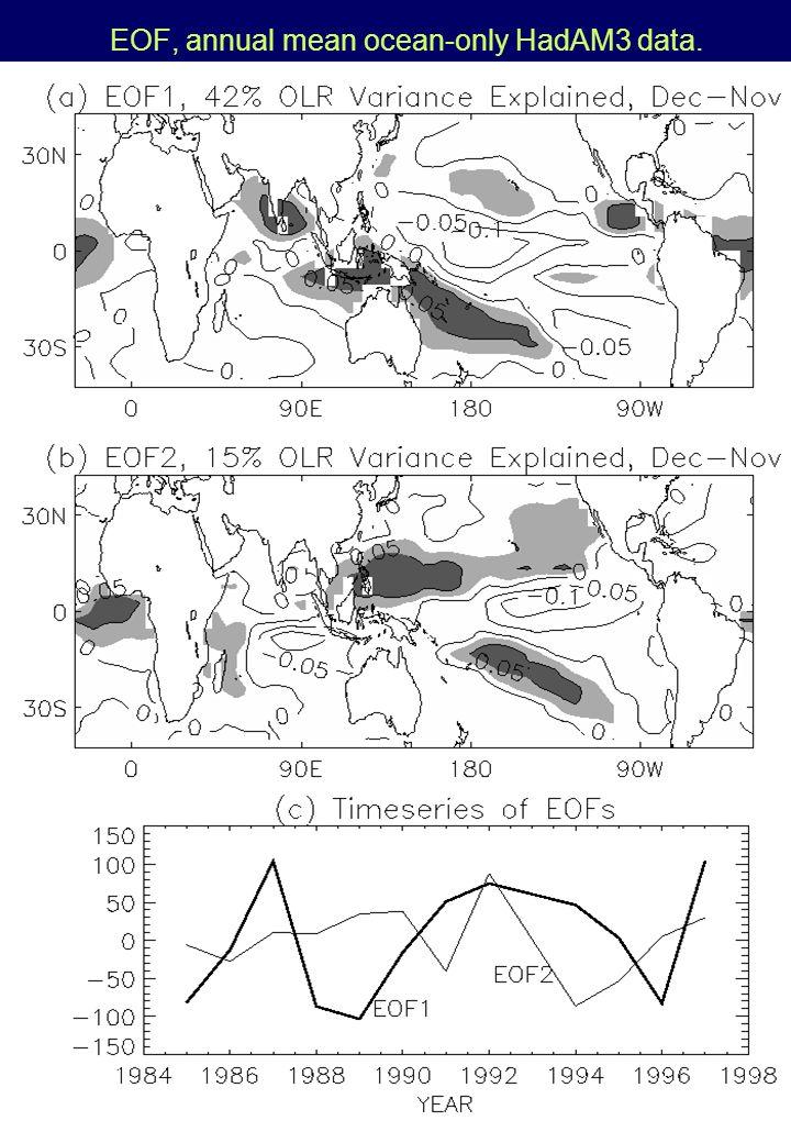 9 EOF, annual mean ocean-only HadAM3 data.