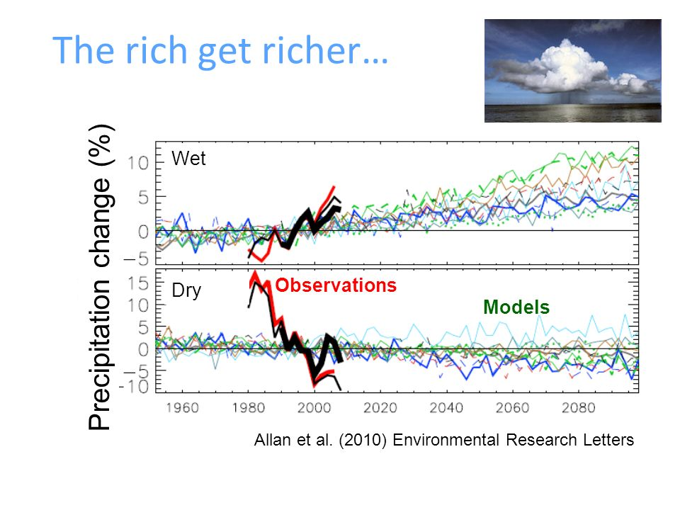The rich get richer… Allan et al.