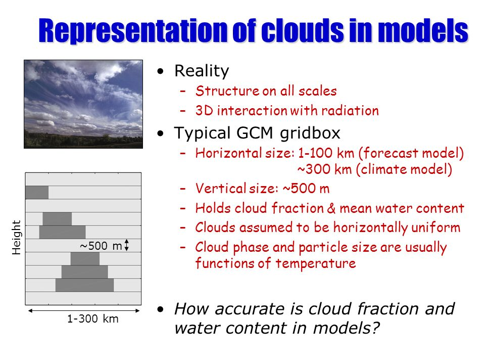 Representation of clouds in models Reality –Structure on all scales –3D interaction with radiation Typical GCM gridbox –Horizontal size: 1-100 km (forecast model) ~300 km (climate model) –Vertical size: ~500 m –Holds cloud fraction & mean water content –Clouds assumed to be horizontally uniform –Cloud phase and particle size are usually functions of temperature How accurate is cloud fraction and water content in models.