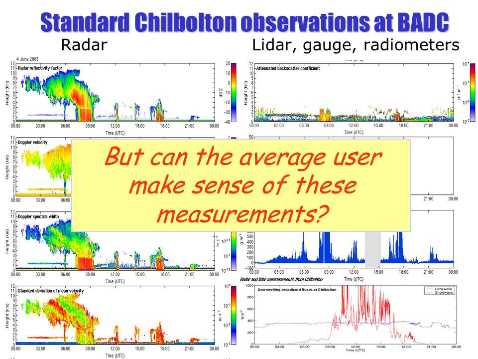 Liquid water content comparison Observed ECMWF Met Office
