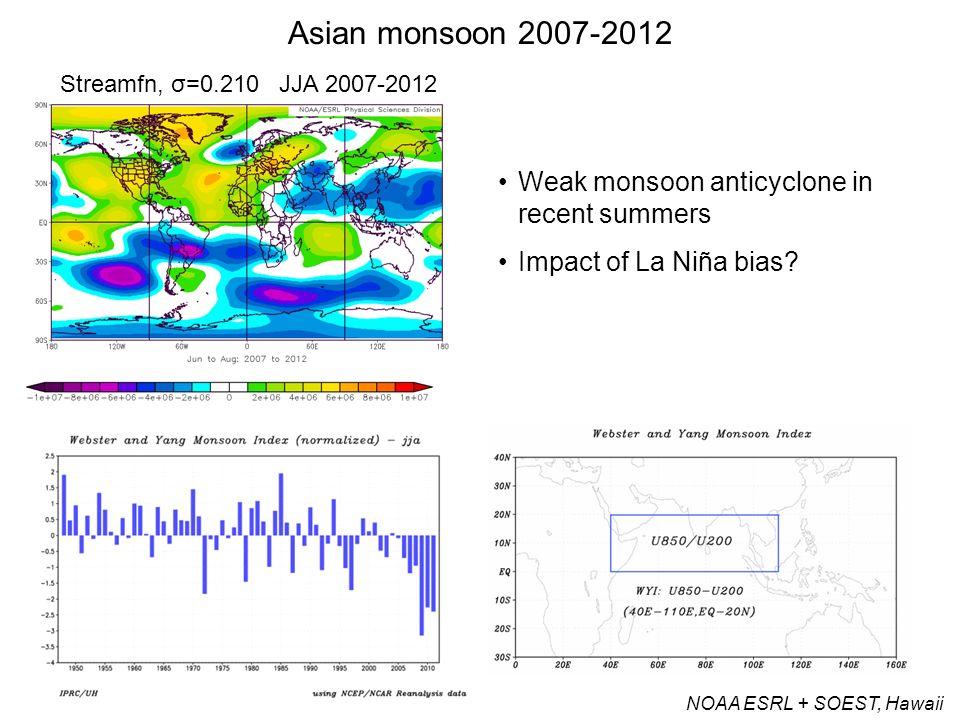 Asian monsoon 2007-2012 NOAA ESRL + SOEST, Hawaii Streamfn, σ=0.210 JJA 2007-2012 Weak monsoon anticyclone in recent summers Impact of La Niña bias?
