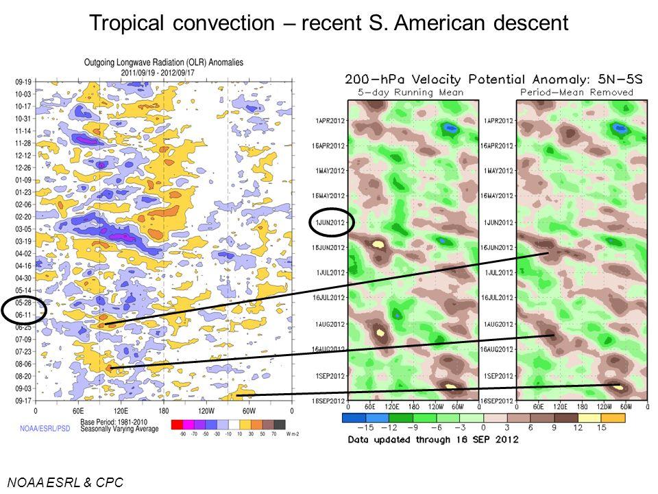 Tropical convection – recent S. American descent NOAA ESRL & CPC