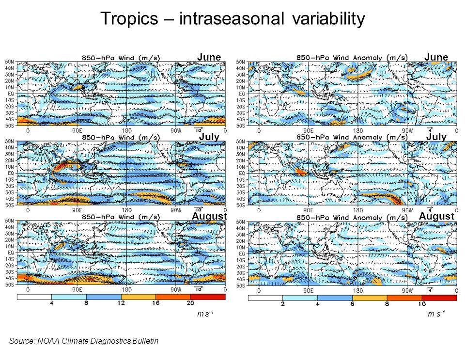 Tropics – intraseasonal variability Source: NOAA Climate Diagnostics Bulletin m s -1 June July August June July August