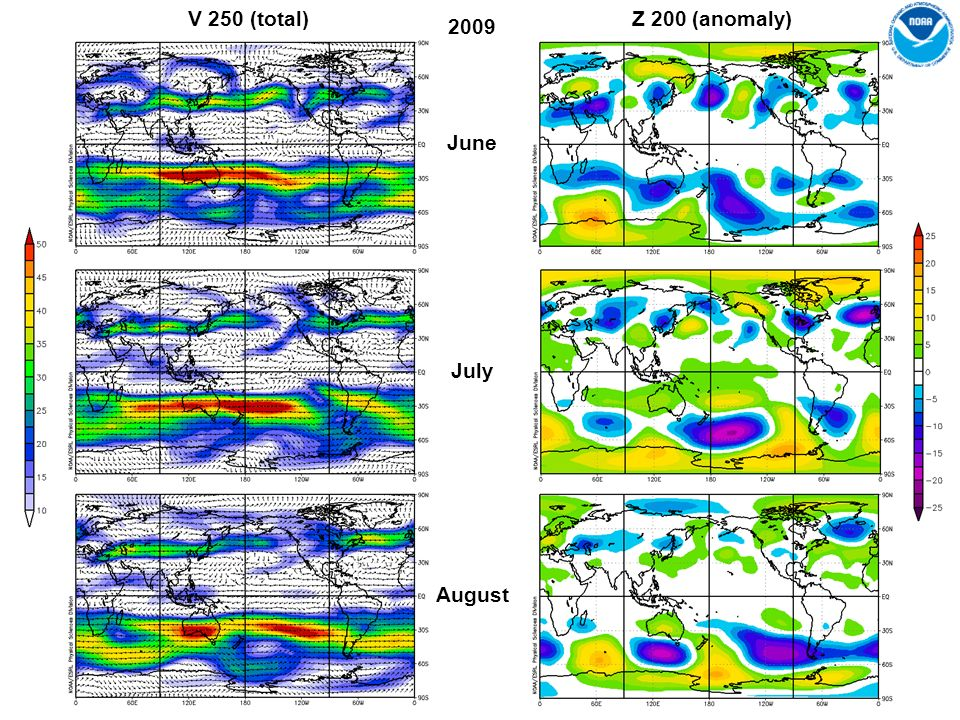 V 250 (total)Z 200 (anomaly) June July August 2009