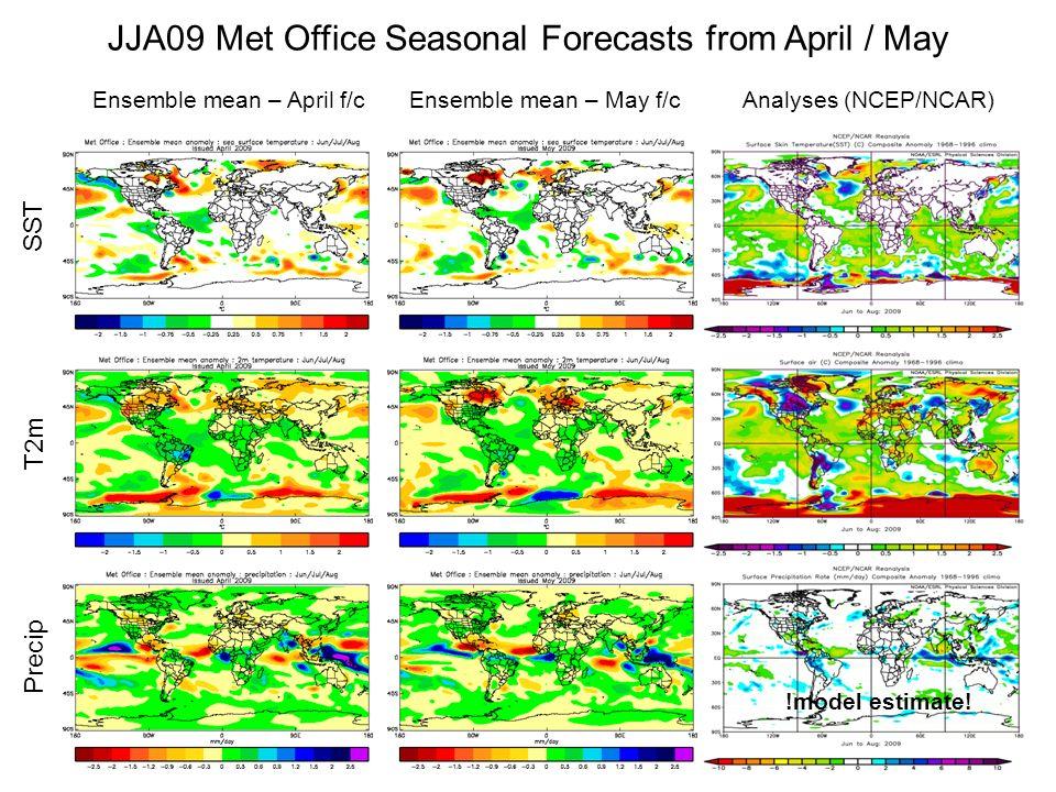 JJA09 Met Office Seasonal Forecasts from April / May Ensemble mean – April f/cAnalyses (NCEP/NCAR)Ensemble mean – May f/c SST T2m Precip !model estima