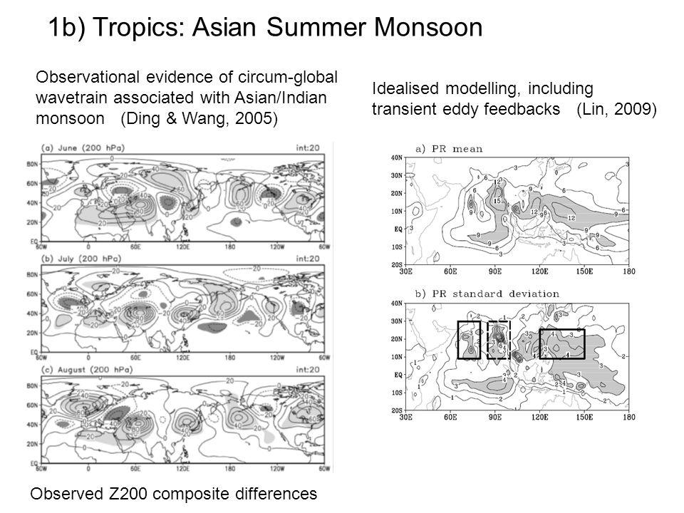 1b) Tropics: Asian Summer Monsoon Observational evidence of circum-global wavetrain associated with Asian/Indian monsoon (Ding & Wang, 2005) Idealised