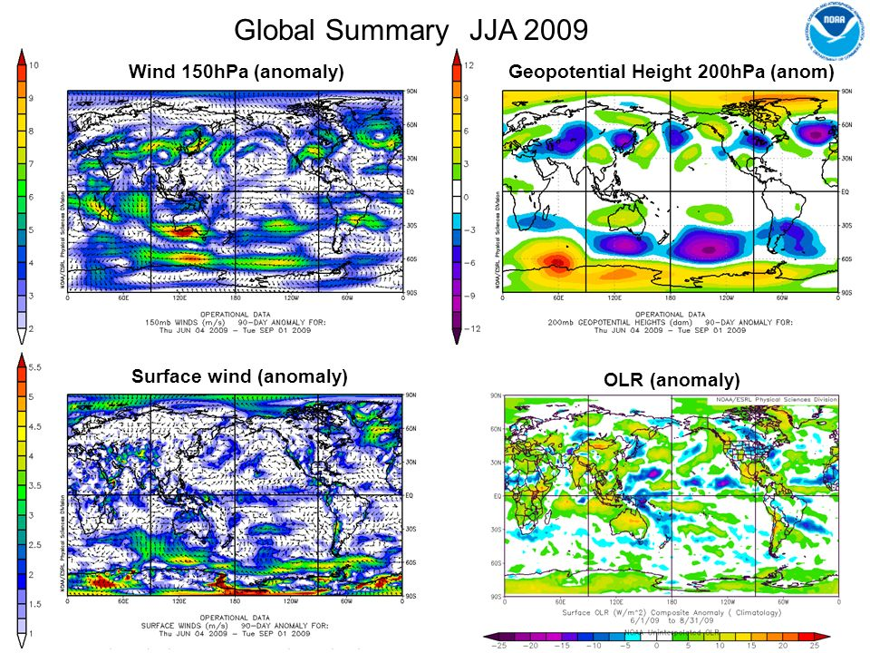 Wind 150hPa (anomaly)Geopotential Height 200hPa (anom) Surface wind (anomaly) JJA 2009 OLR (anomaly) Global Summary