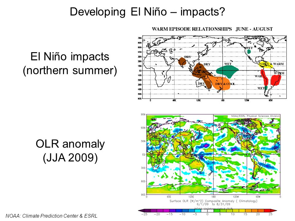 El Niño impacts (northern summer) NOAA: Climate Prediction Center & ESRL OLR anomaly (JJA 2009) Developing El Niño – impacts?