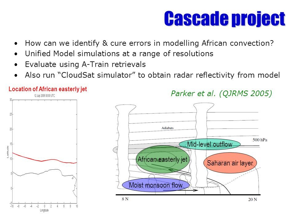 Cascade project How can we identify & cure errors in modelling African convection? Unified Model simulations at a range of resolutions Evaluate using