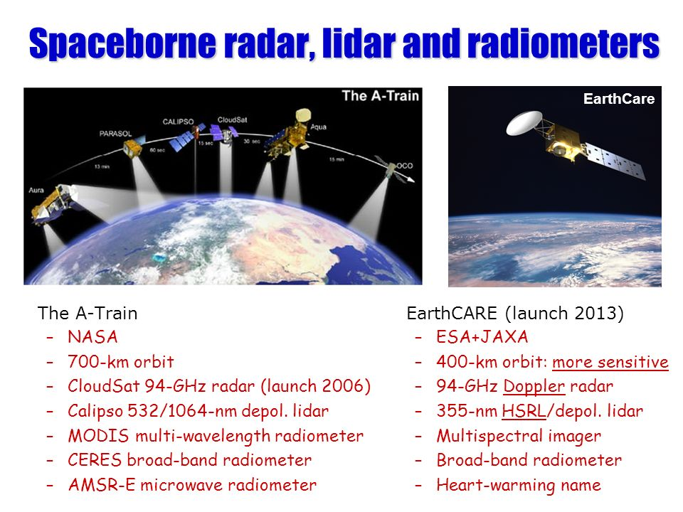 Spaceborne radar, lidar and radiometers The A-Train –NASA –700-km orbit –CloudSat 94-GHz radar (launch 2006) –Calipso 532/1064-nm depol. lidar –MODIS