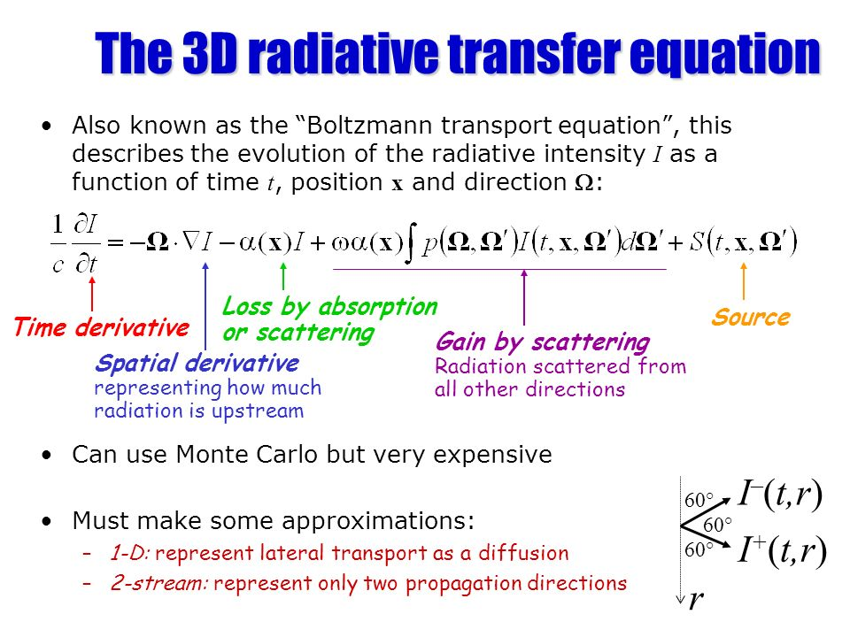 The 3D radiative transfer equation Also known as the Boltzmann transport equation, this describes the evolution of the radiative intensity I as a function of time t, position x and direction : Can use Monte Carlo but very expensive Time derivative Spatial derivative representing how much radiation is upstream Loss by absorption or scattering Source Gain by scattering Radiation scattered from all other directions r I – (t,r) I + (t,r) Must make some approximations: –1-D: represent lateral transport as a diffusion –2-stream: represent only two propagation directions 60°