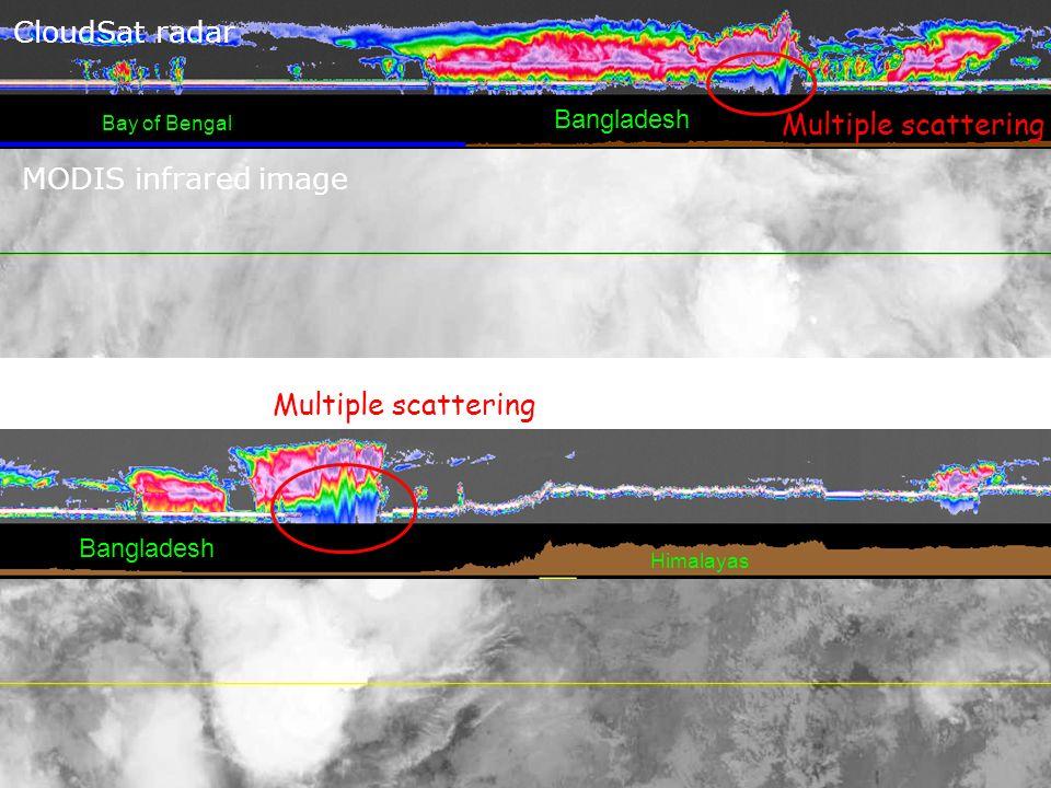 Bangladesh Bay of Bengal Bangladesh Himalayas Multiple scattering CloudSat radar MODIS infrared image