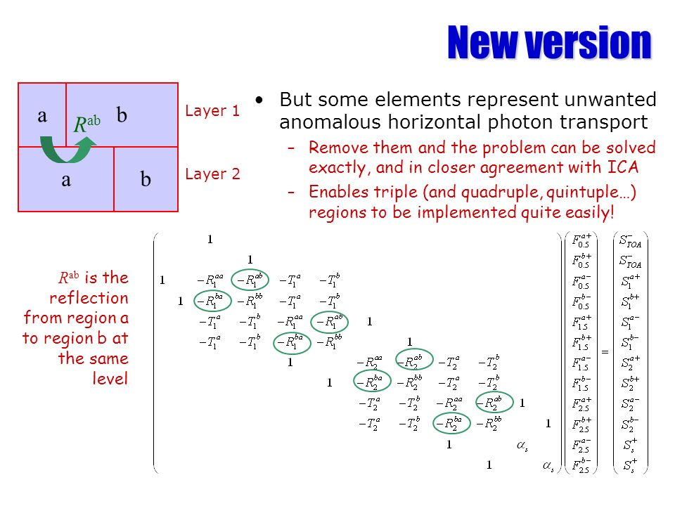 New version a a b b Layer 1 Layer 2 But some elements represent unwanted anomalous horizontal photon transport –Remove them and the problem can be solved exactly, and in closer agreement with ICA –Enables triple (and quadruple, quintuple…) regions to be implemented quite easily.