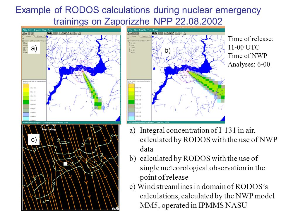 Example of RODOS calculations during nuclear emergency trainings on Zaporizzhe NPP 22.08.2002 a)Integral concentration of I-131 in air, calculated by RODOS with the use of NWP data b)calculated by RODOS with the use of single meteorological observation in the point of release c) Wind streamlines in domain of RODOSs calculations, calculated by the NWP model MM5, operated in IPMMS NASU a) b) c) Time of release: 11-00 UTC Time of NWP Analyses: 6-00