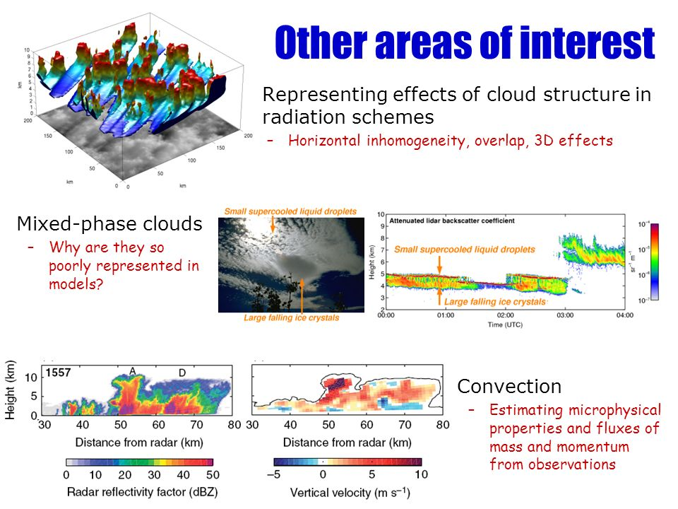 Other areas of interest Representing effects of cloud structure in radiation schemes –Horizontal inhomogeneity, overlap, 3D effects Mixed-phase clouds –Why are they so poorly represented in models.