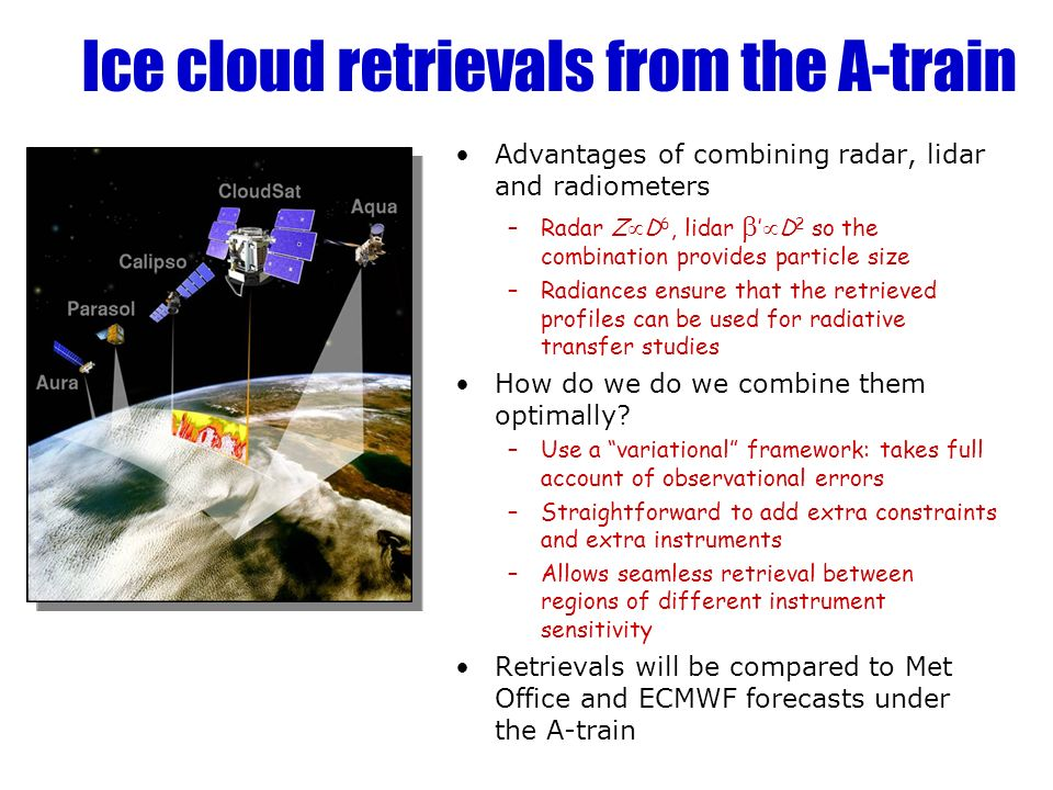 Ice cloud retrievals from the A-train Advantages of combining radar, lidar and radiometers –Radar Z D 6, lidar D 2 so the combination provides particl