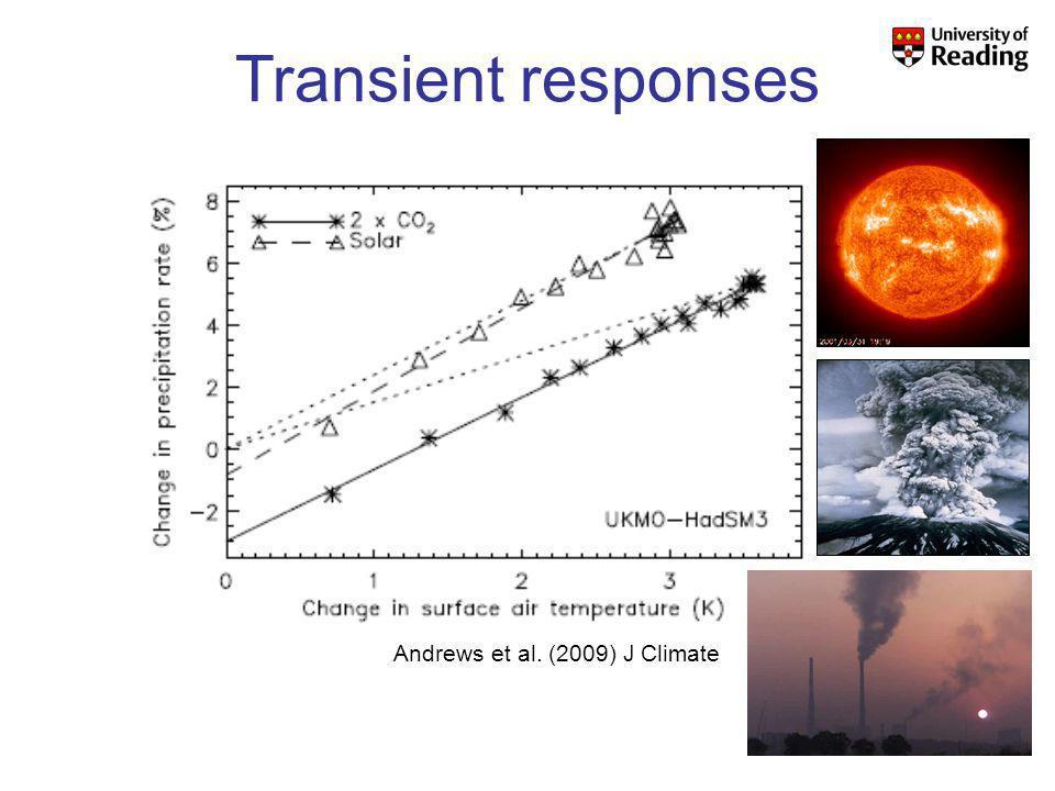 Andrews et al. (2009) J Climate Transient responses