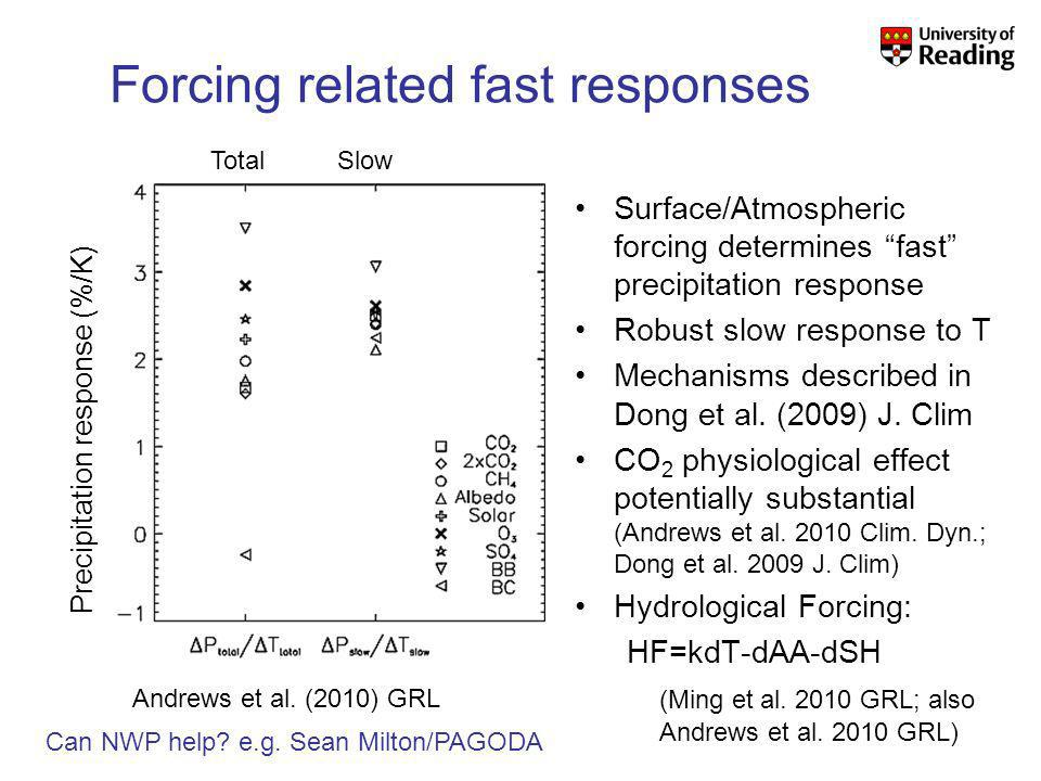 Forcing related fast responses Andrews et al.