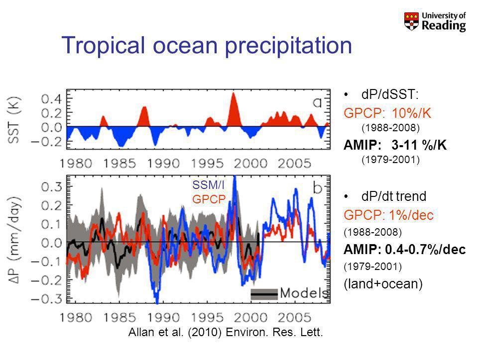 Tropical ocean precipitation dP/dSST: GPCP:10%/K (1988-2008) AMIP:3-11 %/K (1979-2001) dP/dt trend GPCP: 1%/dec (1988-2008) AMIP: 0.4-0.7%/dec (1979-2001) (land+ocean) SSM/I GPCP Allan et al.