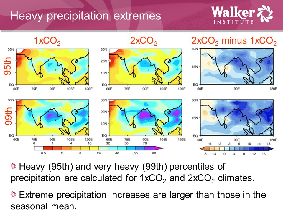 Heavy precipitation extremes Heavy (95th) and very heavy (99th) percentiles of precipitation are calculated for 1xCO 2 and 2xCO 2 climates.