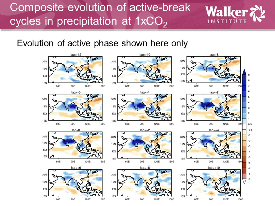 Composite evolution of active-break cycles in precipitation at 1xCO 2 Evolution of active phase shown here only