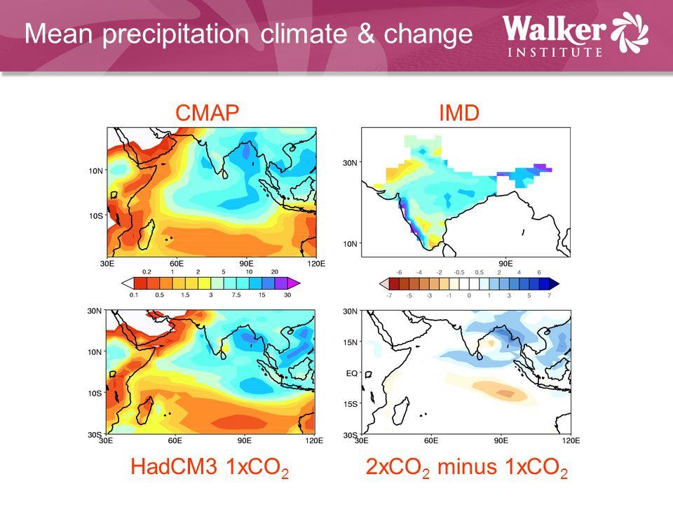 Mean precipitation climate & change CMAPIMD HadCM3 1xCO 2 2xCO 2 minus 1xCO 2