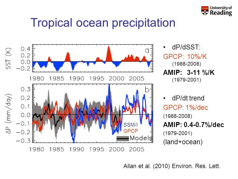 Zhang et al. 2007 Nature Detection of zonal trends over land