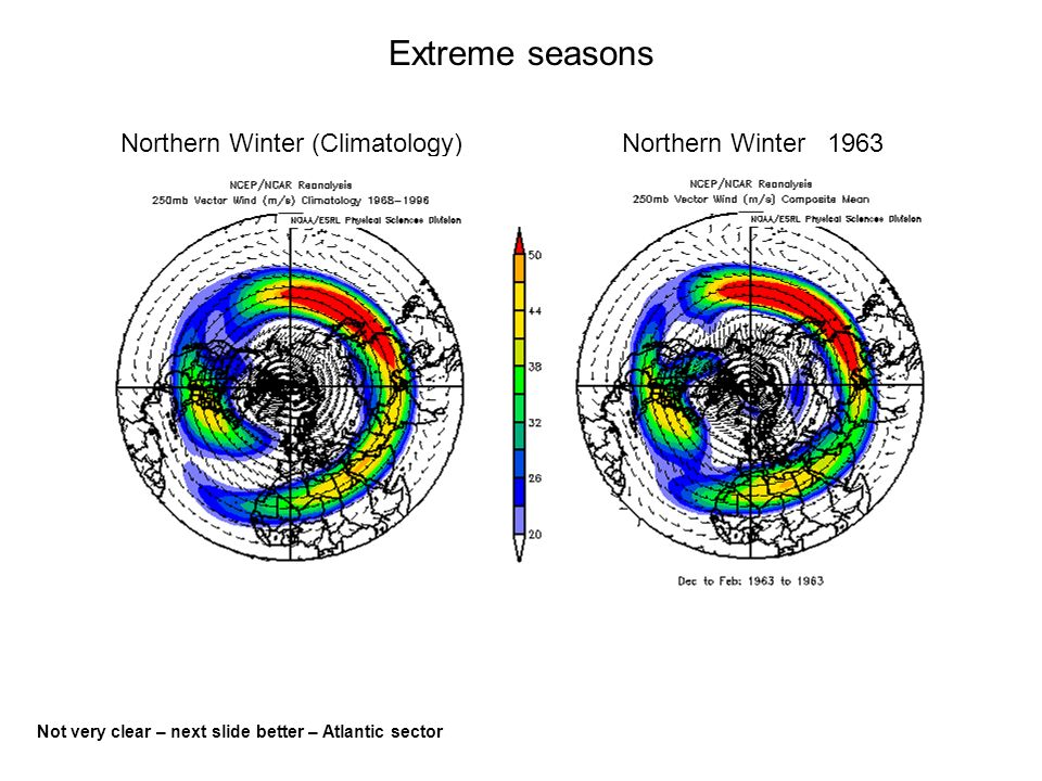 Extreme seasons Northern Winter (Climatology)Northern Winter 1963 Not very clear – next slide better – Atlantic sector