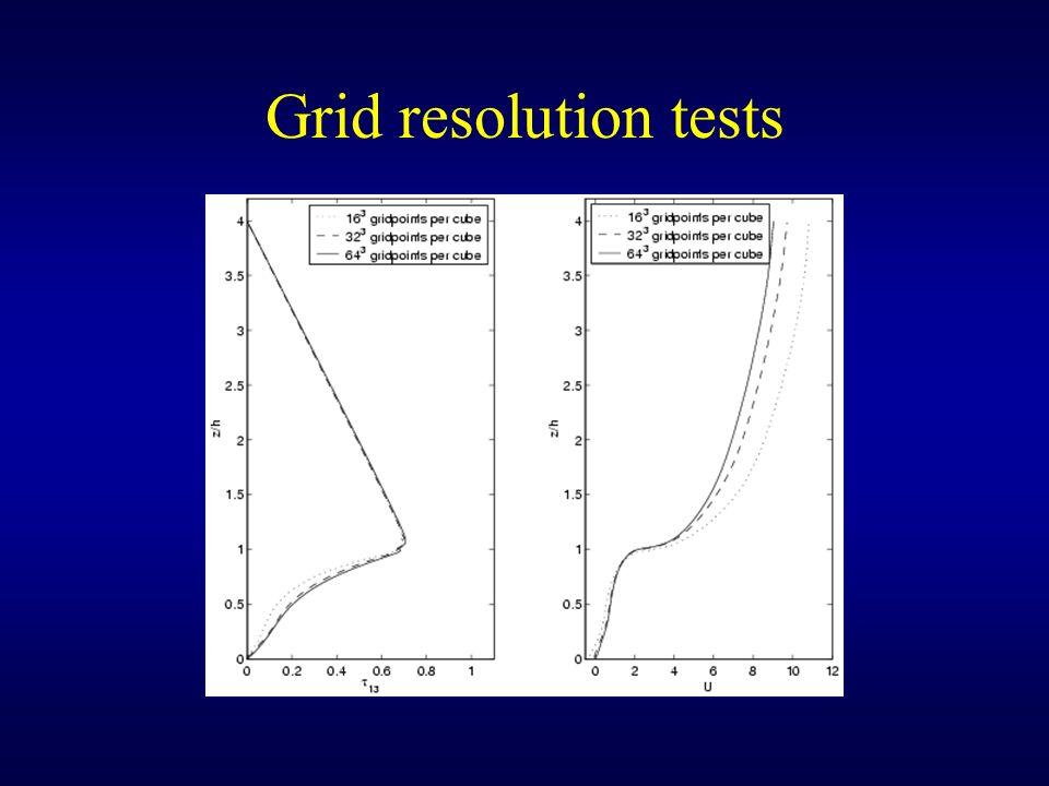 Grid resolution tests