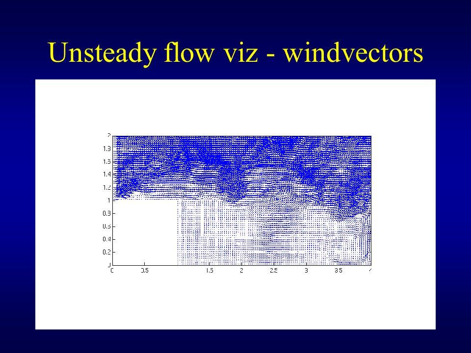 Unsteady flow viz - windvectors