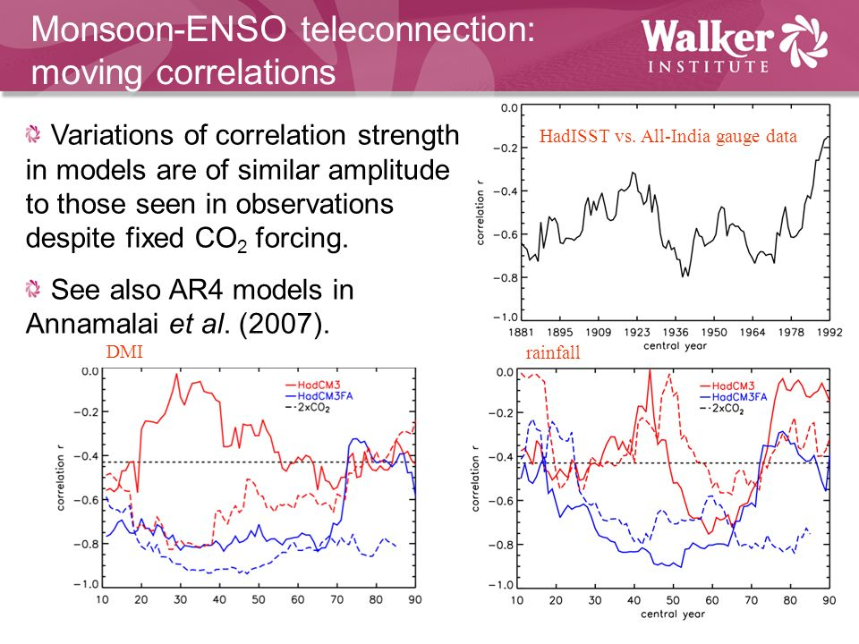 Monsoon-ENSO teleconnection: moving correlations Variations of correlation strength in models are of similar amplitude to those seen in observations despite fixed CO 2 forcing.