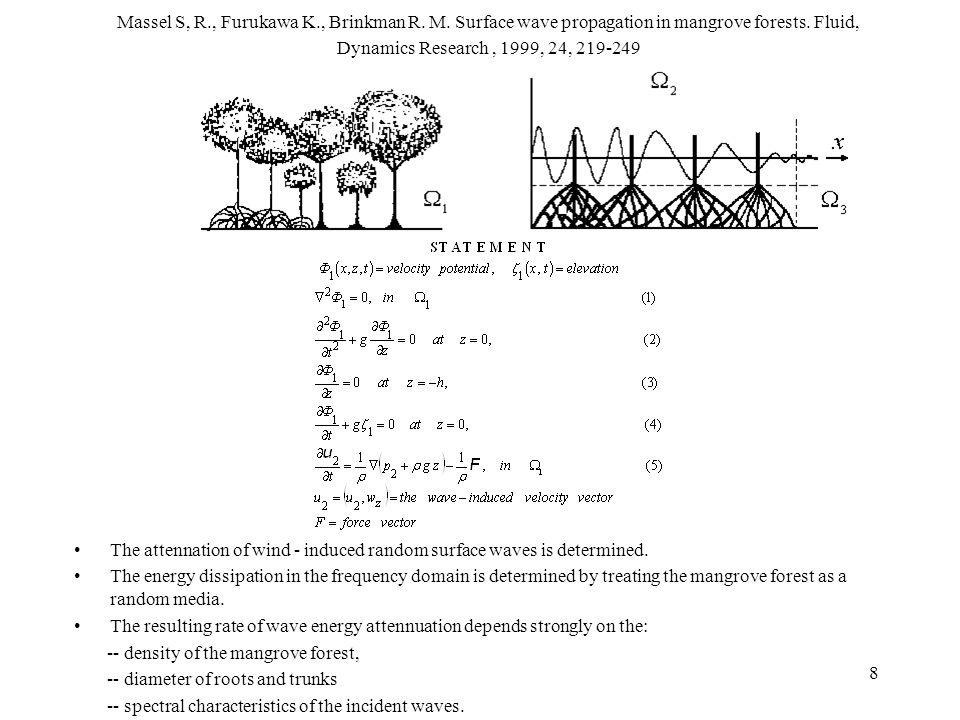 8 Massel S, R., Furukawa K., Brinkman R. M. Surface wave propagation in mangrove forests.