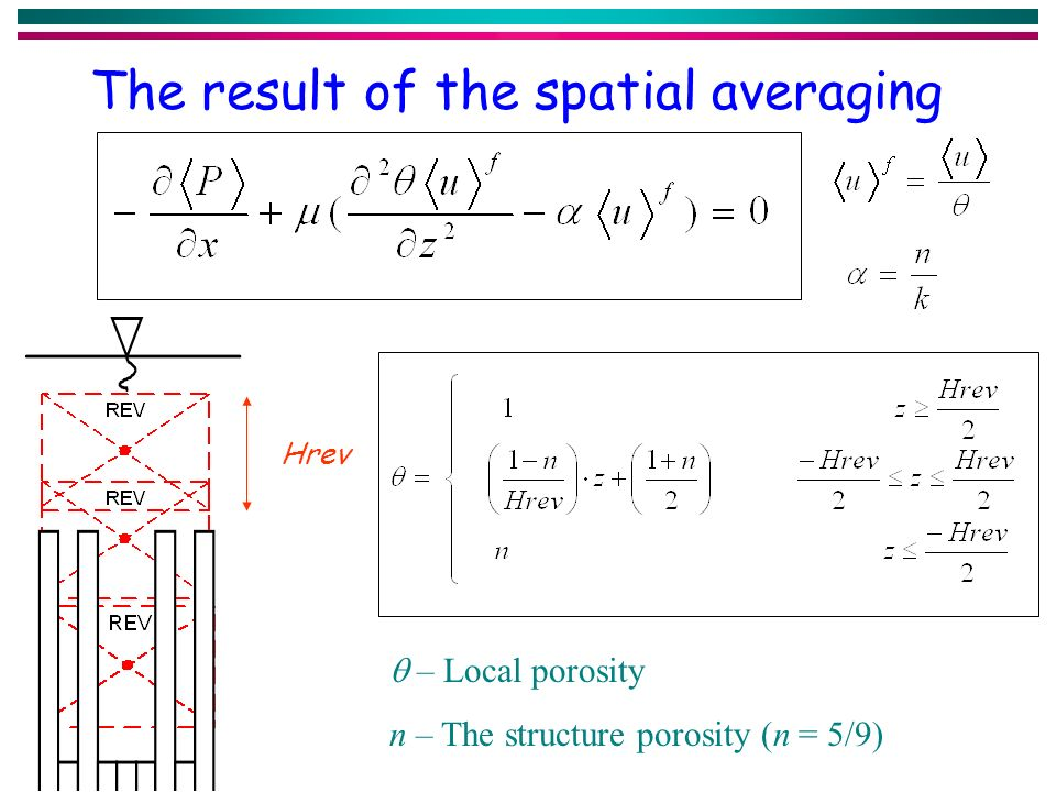 Hrev The result of the spatial averaging – Local porosity n – The structure porosity (n = 5/9)